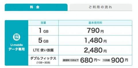 【格安SIM無制限プラン】U-mobile