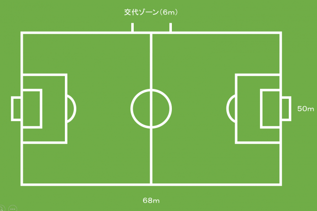 8人制サッカーのコートのサイズ