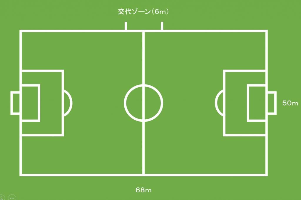 少年サッカーの主流!8人制のルールとコートのサイズは?