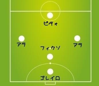 フットサルの基本的なポジション・戦術・システム・用語のまとめ!