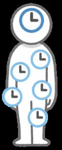 体内時計の重要性。各臓器の修復時間がわかれば体調不良の原因がわかる。